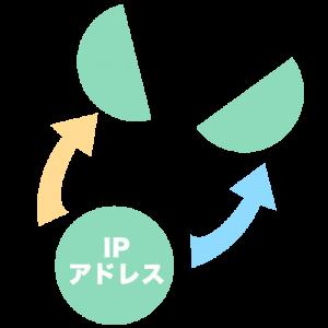IPアドレスの分散